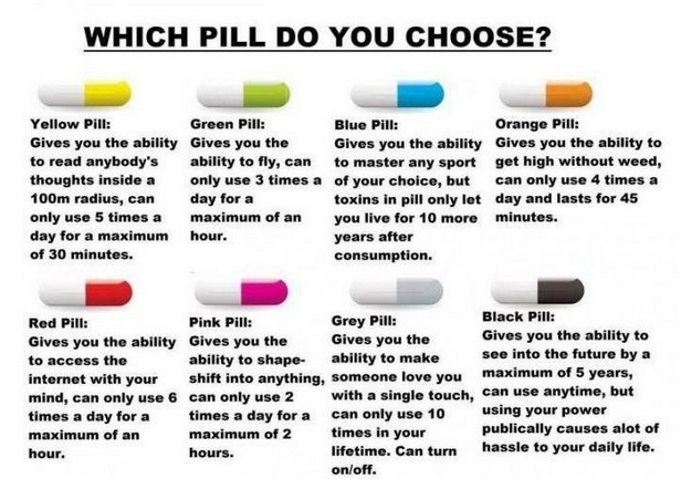 Which Pill For You?